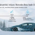 Ďalší míľnik v rámci stratégie Ambition 2039: globálny dodávateľský reťazec Mercedes-Benz bude CO2-neutrálny